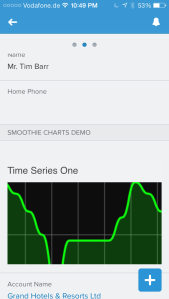 Smoothie Charts in Salesforce 1 Contact Page