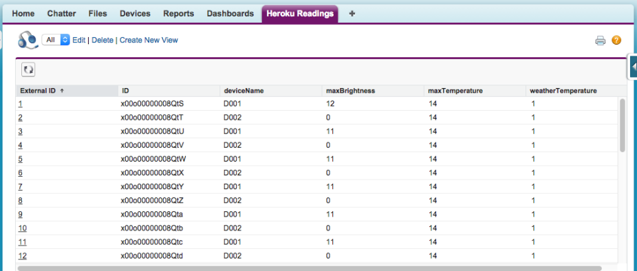 heroku-readings-in-salesforce